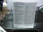 The new 2012 BMW 528i has a relatively low sticker price; but the option list can add up fast and many of the optional items should be standard.