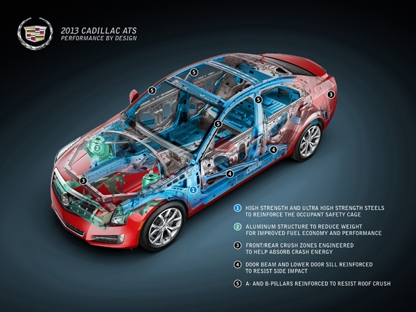 A cutaway of the 2013 Cadillac ATS shows how weight was saved by using aluminum and high-tensile steel.