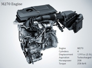 The new M270 2.0L 4-cylinder turbo engine in the 2014 Mercedes CLA250.