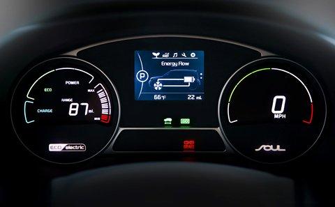 2015 Kia Soul EV instrument panel