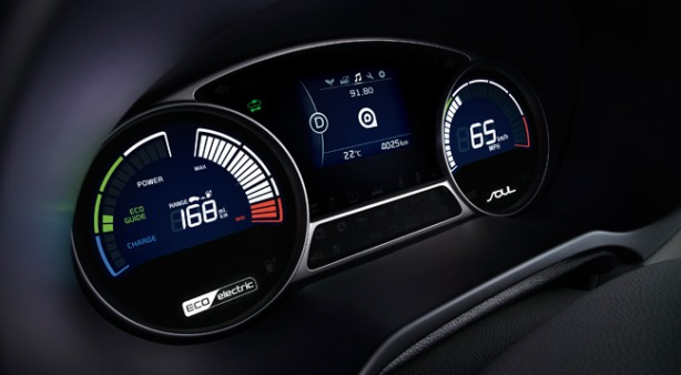 2015 Kia Soul EV's instrument panel is completely digital.
